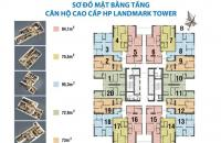 2.Chính chủ bán gấp căn hộ chung cư HP Landmark. Căn 07,Dt 75m2, giá 18tr/m2, Lh 0972114926