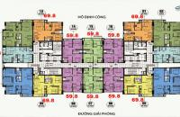 3.Chính chủ cần bán gấp chung cư CT36 Định Công - Dream Home tầng 1508, DT: 59,8m2, giá 20tr/m2