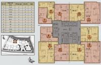 Bán căn hộ tòa D, VC2 Kim Văn Kim Lũ, giá chỉ 19tr/m2, bao sang tên