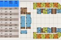Chính chủ cần bán gấp căn hộ tòa C, Vinaconex2, Kim Văn Kim Lũ, DT: 65m2, giá chỉ 22tr/m2