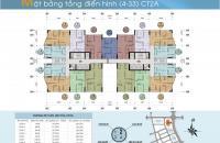 Mở bán độc quyền tòa CT2A dự án Gelexia Riverside thông tin chính xác 0901 453 666