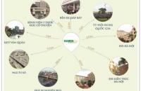 Chuyển đổi nhu cầu, Bán gấp căn 12: 66,62 m2 tòa Ct4 chung cư Eco Green city, cửa tây bắc, 2pn + 2vs