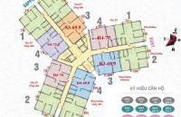 Cơ hội cuối cùng mua căn hộ Happy Star Tower giá gốc chủ đầu tư. LH 0983.668.531
