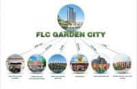 Bán căn hộ chung cư tại Dự án FLC Garden City, Nam Từ Liêm, Hà Nội giá chỉ từ 890 triệu