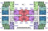 Vào tên hợp đồng CC Helios Tower - 75 Tam Trinh. DT 63m2 - 80m2, giá từ 24.5tr/m2. LH 0983072573