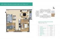 Gia đình tôi cần bán gấp căn hộ tại dự án Xuân Phương báo nhân dân
