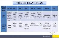 Vinhomes Trần Duy Hưng 311tr trả trước sở hữu ngay CH Soho VV với ls 0% đến khi nhận nhà
