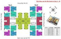 Thật dễ dàng sở hữu căn hộ tuyệt đẹp tại Hà Nội giá chỉ từ 16,5tr/m2