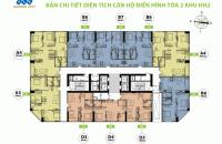 Chuyển công tác bán gấp CC FLC Garden City, căn 1206, DT 105m2, giá 15tr/m2