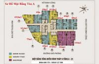 Tôi đang cần bán căn 60m2 chung cư CT36 Định Công, tầng 15, giá 21tr/m2. LH 0981.923.650