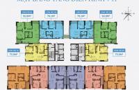 Bán căn hộ 3 PN tầng 22 diện tích 81m2 chỉ có 1,8tỷ đồng (LS 0% trong 1 năm)