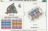 Chính chủ cần bán căn hộ 12 HH02 chung cư Thanh Hà Mường Thanh Cienco 5