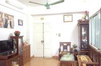 Tôi cần bán căn hộ 2 phòng ngủ ở Trần Đăng Ninh, Cầu Giấy, full đồ