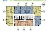 Cần bán căn hộ chung cư FLC Đại Mỗ tầng 1205 tòa HH2 DT 66m2, giá bán 16tr/m2. LH 0986854978