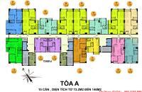 Bán CC Hồ Gươm Plaza 1,5 tỷ căn 65m2-146m2, đóng 30% nhận nhà, 70% trả góp 2 năm không LS