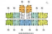 Bán chung cư An Bình City, kí hợp đồng mua bán trực tiếp với chủ đầu tư