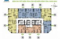 Cần bán gấp CC FLC Đại Mỗ, căn 1202 tòa HH3, DT 69m2, giá 17tr/m2. LH 0934568193