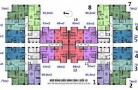 CC cần tiền bán cắt lỗ CH 75 Tam Trinh tầng 15-07(79m2) và 12-11(63m2), giá 21tr/m2. LH: 0936071228