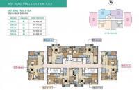 Cần bán CHCC Báo Nhân Dân Xuân Phương Tasco, tầng 1006, DT 94,7m2, giá 20tr/m2. LH 0976584893