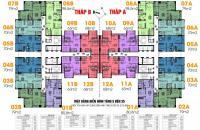 Cần bán căn hộ chung cư 75 Tam Trinh, tầng 1507, tòa A, DT 79m2, giá bán 24tr/m2, LH: 0976584893