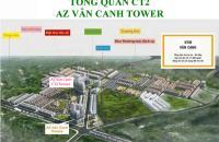 Chính chủ bán căn hộ chung cư P. 2103 tòa B2, AZ Vân Canh, Hoài Đức, Hà Nội