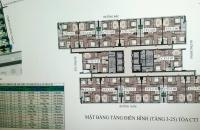 Bán suất ngoại giao chung cư cán Bộ Chiến Sỹ Bộ Công An, Cổ Nhuế 2, giá 14,5 triệu/m2. 0961586899