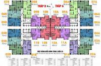 (Anh Hoàng) cần bán gấp CC 75 Tam Trinh 1201 DT: 80m2, giá 22tr/m2, 0981129026 (Nhận nhà ngay)