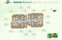Cơn Bão Gelexia Riverside! Ra hàng tòa CT3.chỉ 1,3 tỷ/căn !