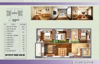 Chính chủ cần tiền bán gấp căn góc 86m2, 3PN, giá 2.1 tỷ chung cư Trương Định Complex. LH: 0989448295