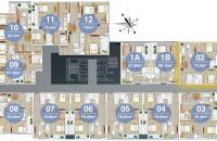 Chủ nhà căn 1608 chung cư FLC Star Tower, Quang Trung, DT 76m2 bán gấp giá 18tr/m2. LH 0944 952 552