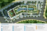 Sunshine Palace ra hàng đợt cuối - Tặng nội thất 150 triệu - Nhận nhà ngay - VVNH 70% LS 0%
