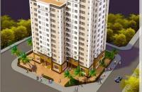 """Chương trình ưu đãi """"KHỦNG"""" cho khách hàng mua chung cư Ruby City – Nhận nhà ở ngay."""