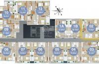 Chính chủ bán căn hộ CC FLC Quang Trung, Hà Đông tầng 1603, dt: 81m2, giá bán 19tr/. LH: 0981129026