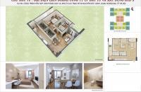 Bán căn 06H1 tầng 8 chung cư Hud3 Nguyễn Đức Cảnh