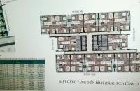 Cơ hội sở hữu căn hộ đẹp tại dự án chung cư Nhà ở xã hội Bộ Công An, giá 14,5tr/m2