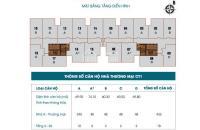Chính chủ bán gấp CHCC 789 Xuân Đỉnh, căn tầng 1509 CT1 DT: 69.8m2 bán: 26 tr/m2: 0981129026