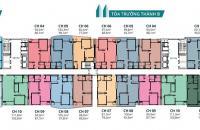 Tôi - chủ nhà 1007- CT2A (80.6m2) CC Tràng An Complex cần bán gấp giá 33 tr/m2. 0985354882