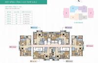 Bán căn hộ chung cư báo Nhân Dân khu vực Mỹ Đình, nhận nhà ở ngay giá 22 triệu/m2