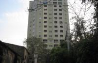 Chính chủ cần bán căn hộ chung cư ở Lĩnh Nam, có sổ đỏ., đủ nội thất