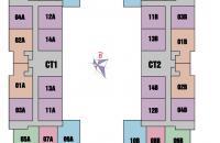 16tr/m2, Bán gấp CH @ home 987 Tam Trinh tòa CT1,  căn 1512(55m) & 1709(67m), liên hệ 0865 273 858