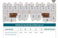 Chính chủ bán gấp chung cư 789 Xuân Đỉnh, căn 1615, tòa CT1, DT 70.7m2, giá 27 tr/m2. 0865427658