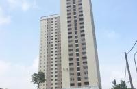 Hướng dẫn nộp hồ sơ mua căn hộ dự án CT2A Thạch Bàn - Long Biên, cam kết lấy được CH, LH 0981868694