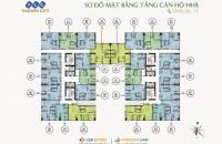 Chủ nhà cần tiền bán gấp căn hộ CC FLC Đại Mỗ, tòa HH3, căn 1509, DT: 67m2, bán giá 19 tr/m2