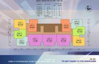 Bán căn hộ chung cư tại dự án PVV Vinapharm 60B Nguyễn Huy Tưởng, Thanh Xuân, DT 68m2, giá 2.2 tỷ
