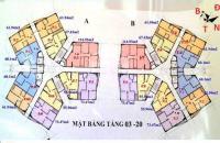 Cần tiền bán gấp căn hộ chung cư CT1 Yên Nghĩa, tầng 1503 tòa A, DT: 61.49m2, giá bán: 12,5 tr/th