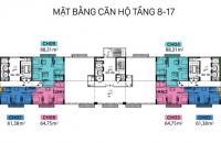Bán căn hộ chung cư C1 Thành Công - Ba Đình, căn hộ 2PN vào tên trực tiếp CĐT
