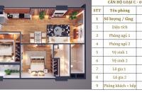 Chính chủ cần bán bán hộ 2 phòng ngủ, rộng 69m2 ở Anthena Xuân Phương, giá 19tr/m2