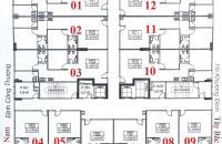 LH: 0387720710. Bán căn 07 chung cư C14 Bộ Quốc Phòng, Bùi Xương Trạch DT: 63,60m2, giá 20,5tr/m2