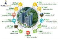 Chỉ cần 300-500tr là có thể sở hữu căn hộ giữa trung tâm huyện Thanh Trì- HN. Dự án IEC sẽ đáp ứng ạ