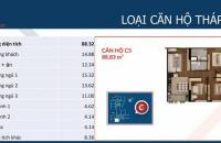 Tôi cho thuê gấp căn hộ D5 dự án VIỆT ĐỨC COMPLEX - 39 Lê Văn Lương,DT:88m2,có nội thất,giá:14tr/th